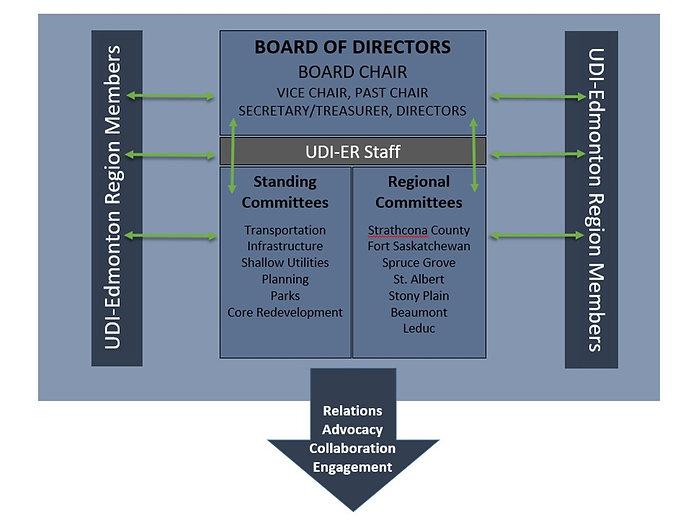 governance 2020 oct.jpg