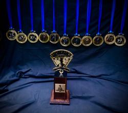 Lumberjack World Championships 2021