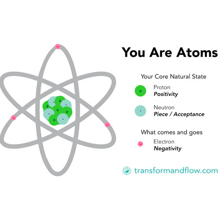 You are Atoms