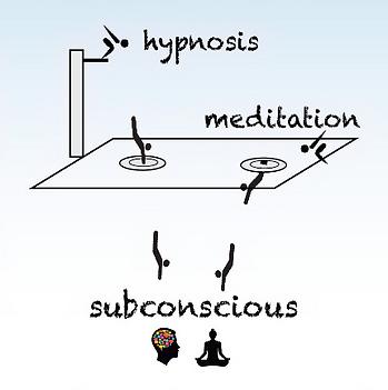 Subconscious dive.png