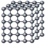 Estrutura atômica dos sólidos
