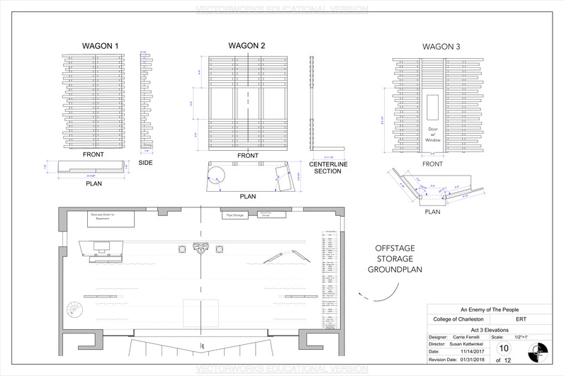 Act 3 Elevations
