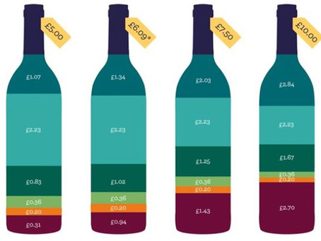 Why We Say No To The £5 Bottle