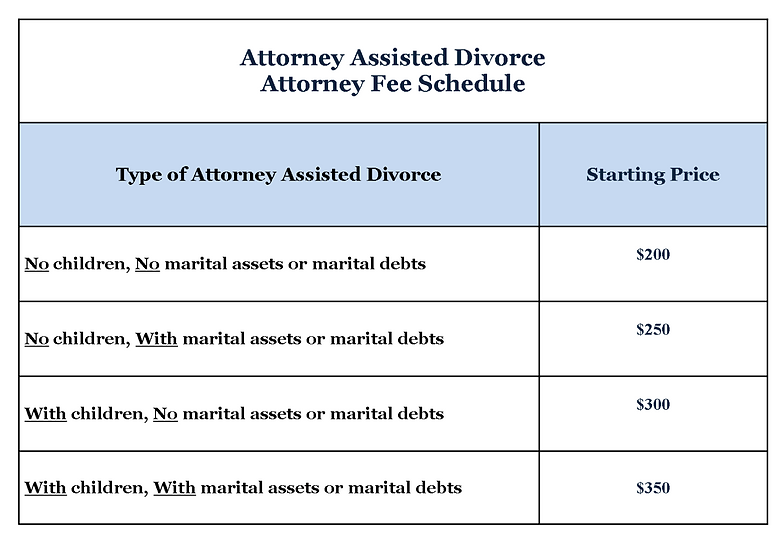 Memphis divorce attorney, low cost divorce in Memphis, Memphis Divorce Lawyer, affordable divorce in Memphis