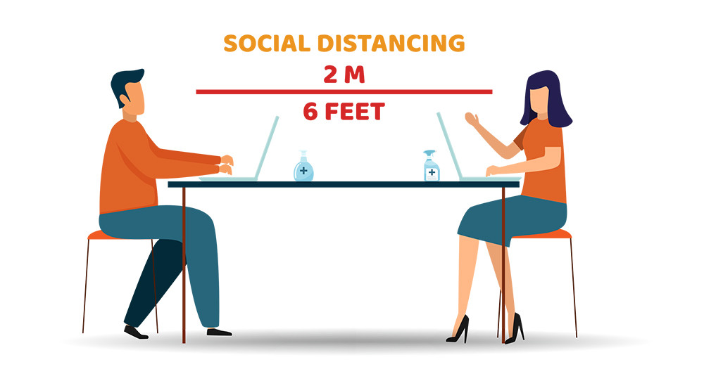 Graphic illustrating social distance measures