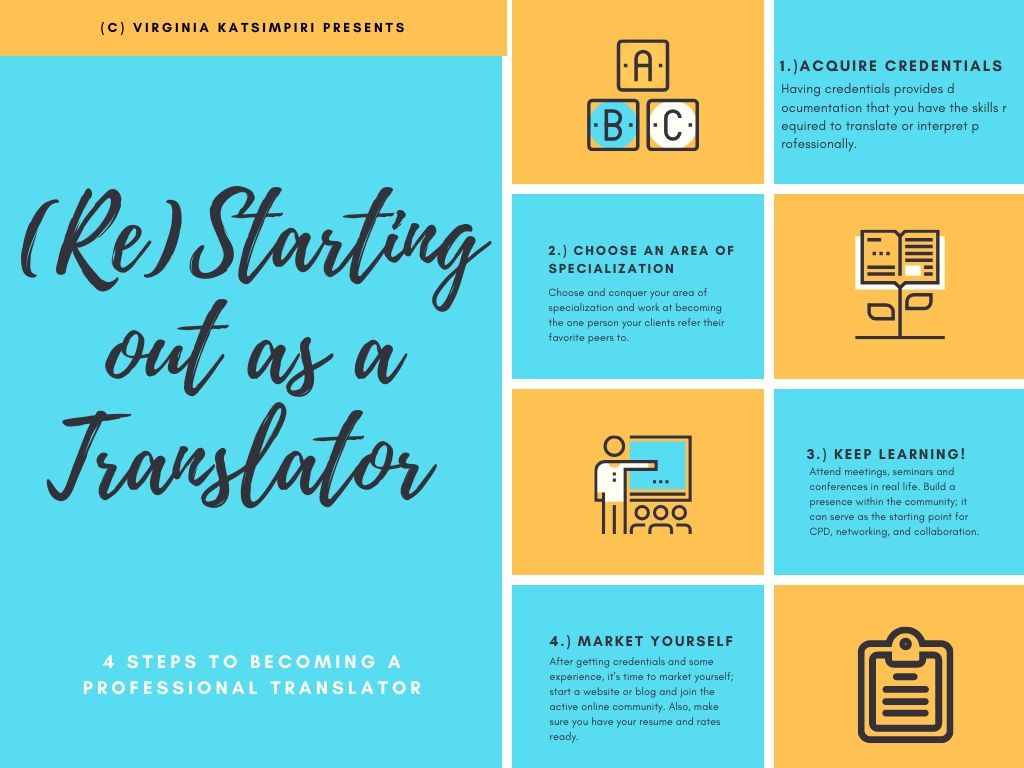 "Join ""Starting out as a Translator"""