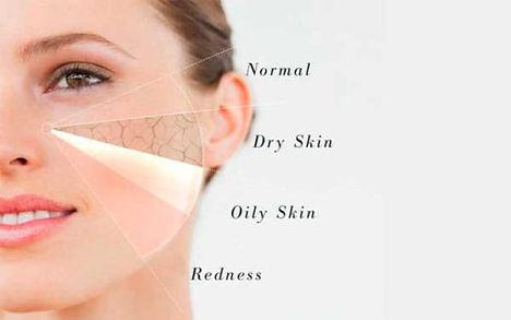 skin-analysis-treatment-510x319.jpg