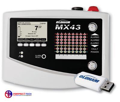 MX43 Controller