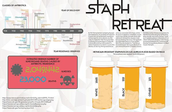 StaphRetreat-1.jpg