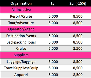 tourism board.png