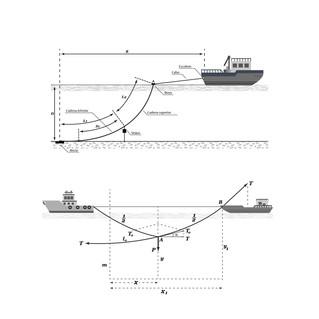 Ilustraciones para ejercicios de cabotage en Escuelas de Náutica.