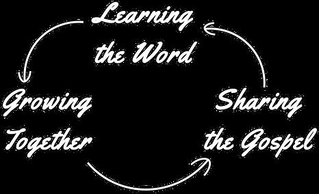 discipleship-economy.png