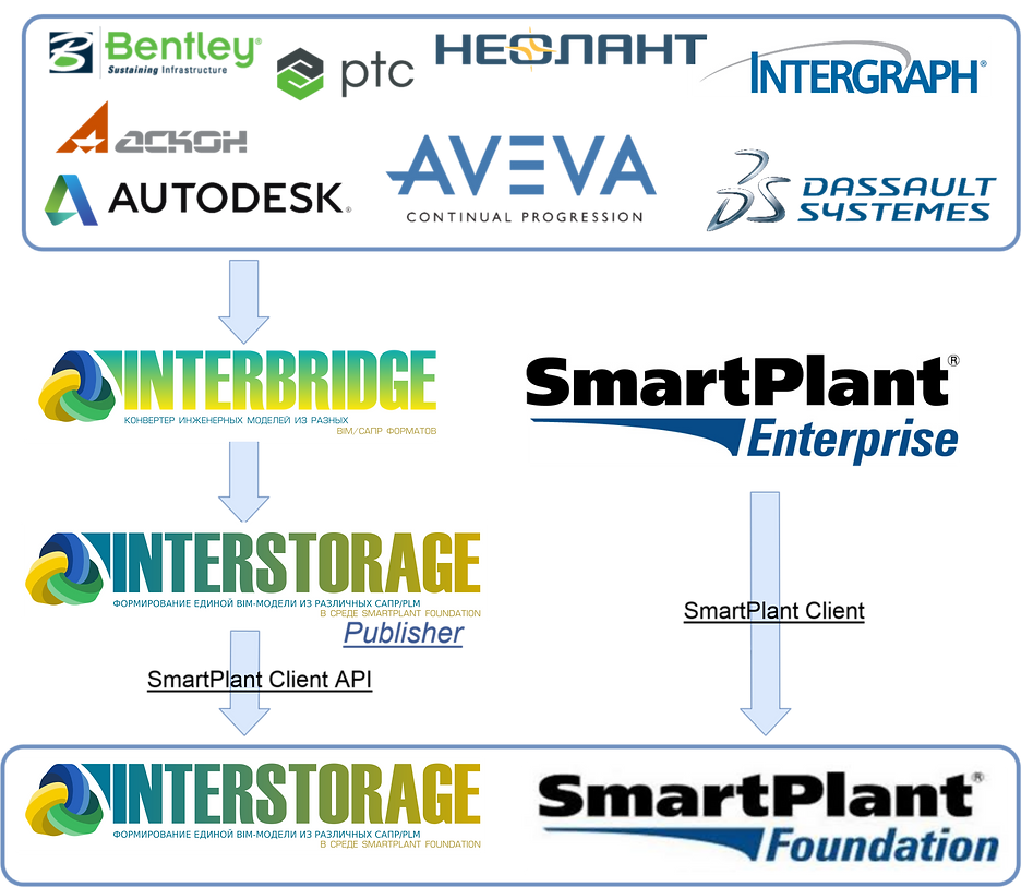 InterStorage_Components_new.png