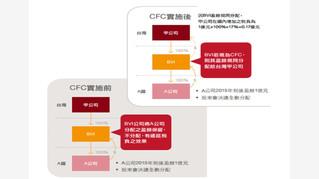 台灣反避稅條款之介紹