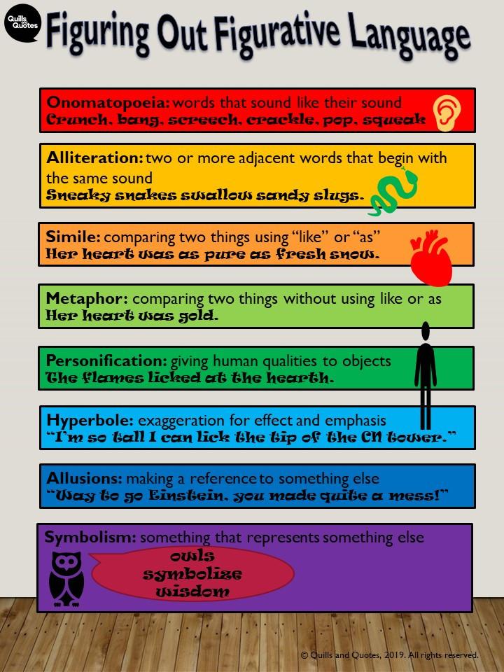 Teaching Resource for Figurative Language
