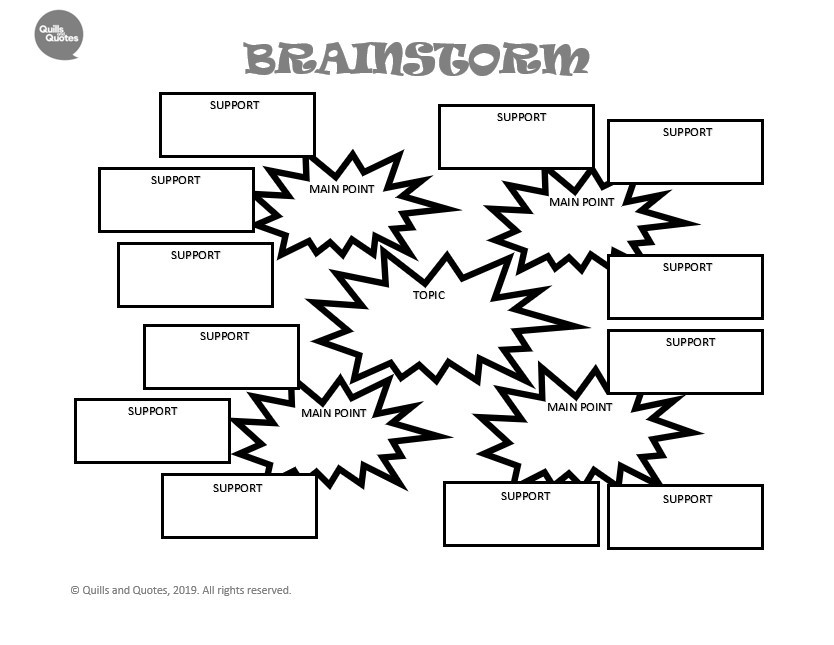 Brainstorm basics: Creative, persuasive, expository essay