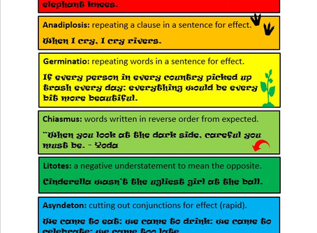 Creative Writing Techniques