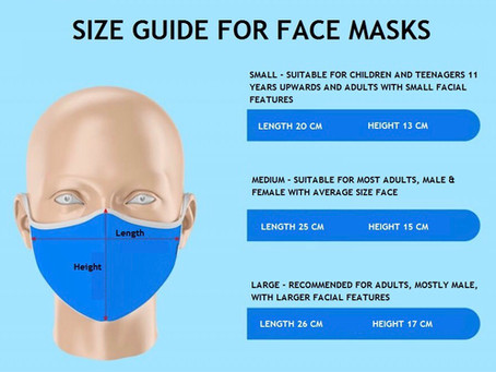 How do I know which size face mask I need?