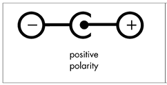 barrel connector polarity.png