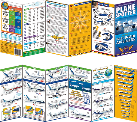 Plane Spotter aircraft identification guides