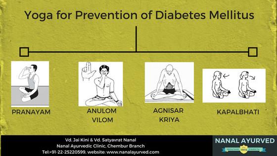 Regular Practice of these Yogasana may help in preventing Diabetes Mellitus