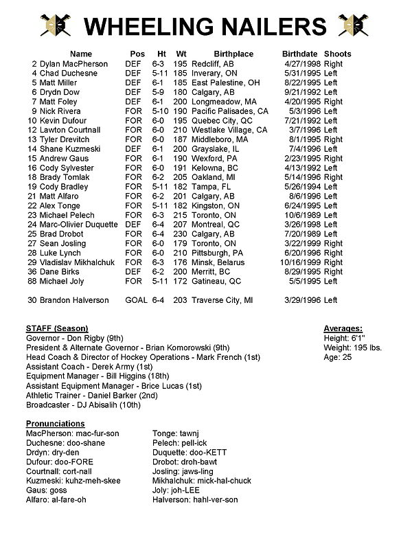 Training Camp Roster.png