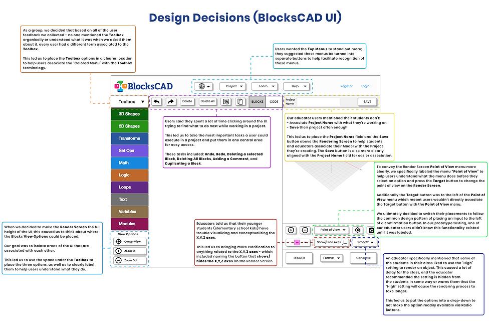 BlocksCAD Application Design Decisions