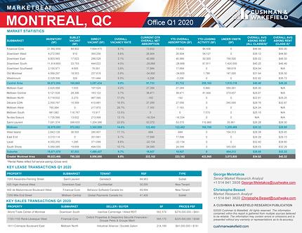 Montreal_Americas_Marketbeat_Office_Q1 2