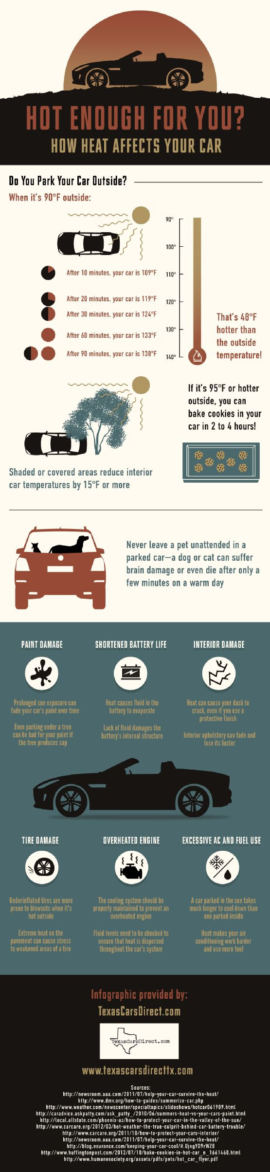 How heat affects your car