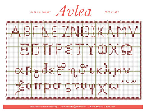 Free chart--Greek alphabet