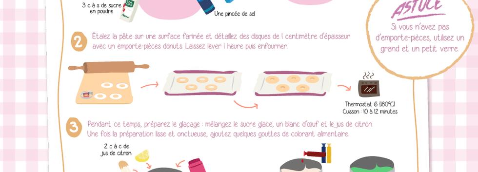 C-MonEtiquette-Recette-Donuts.png