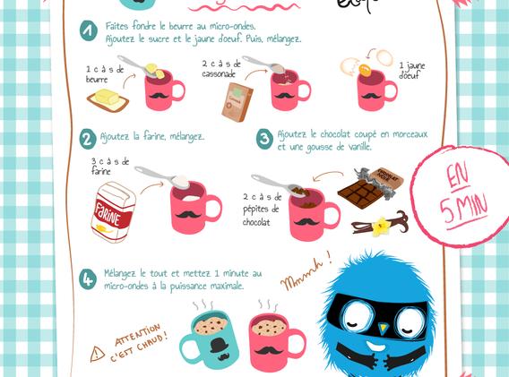 Mugcake_Blog_Fr.png