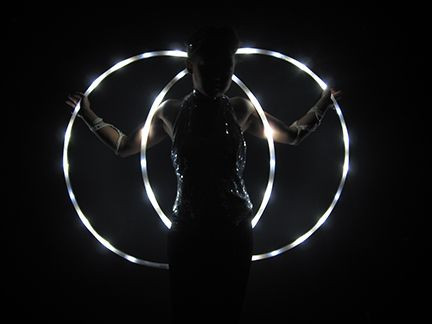 LED Performance