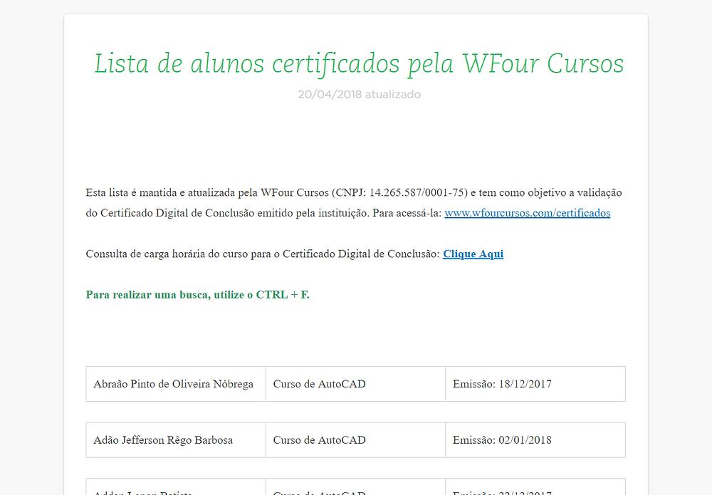 certificado wfour cursos