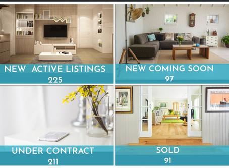 Housing Numbers: May 31 - June 6, 2020