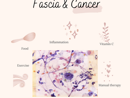 Cancer & Fascia