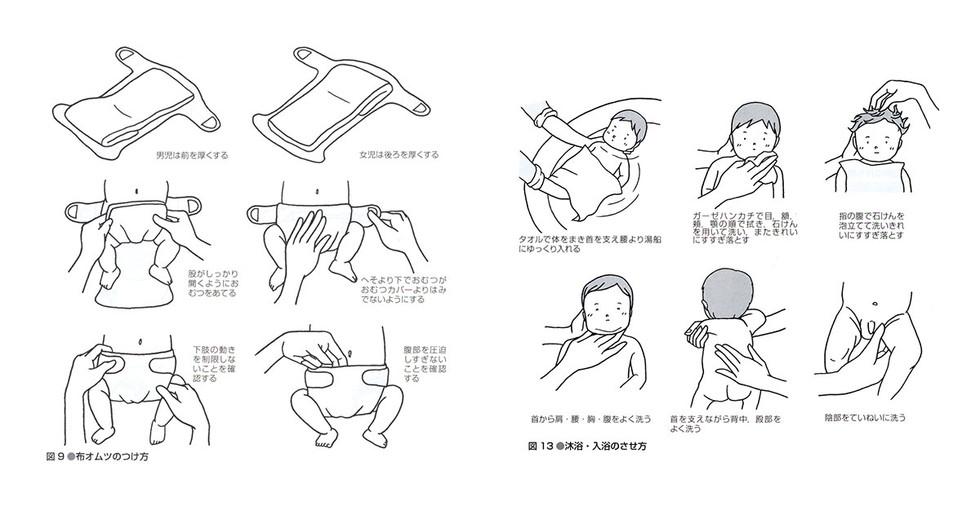 小児保健実習ノート