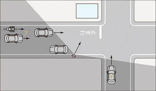 安全運転の手引き