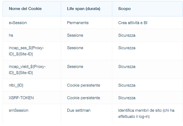 cookie sito