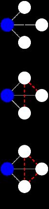 Clustering Coeff https://en.wikipedia.org/wiki/Clustering_coefficient