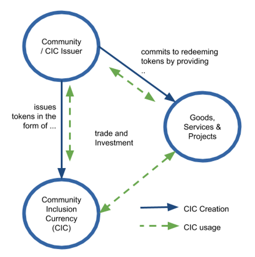 CIC-basics_noreserve_plane.png