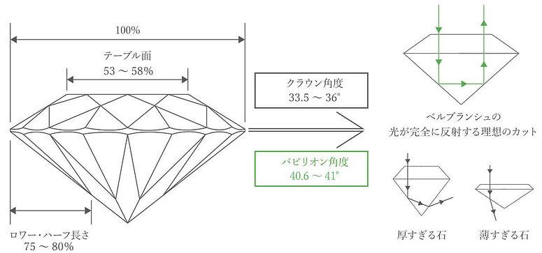 プロポーション3 (1).jpg