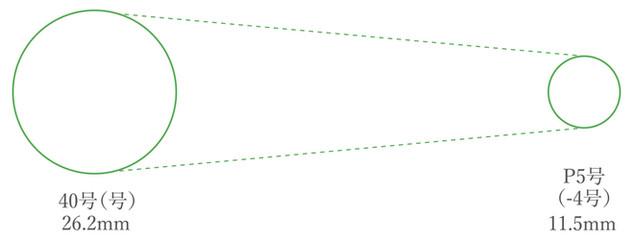 リングサイズ.jpg