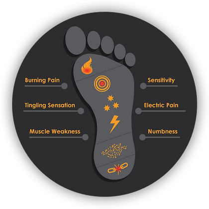 n1-neuropathy-pain-foot-graphic.png