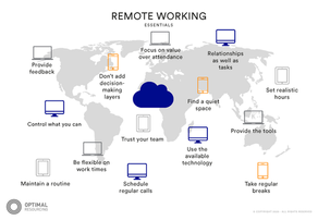 Remote working - how to make it work