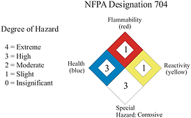 NFPA symbol.png