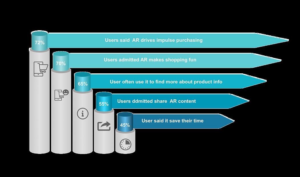 infographic blue slide 1.png