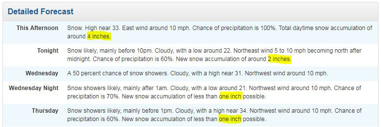 Finally a decent forecast for Frederic !!!  Stay tuned ...