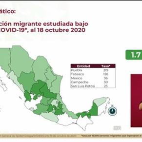 La pandemia por COVID-19 ha afectado a casi 2 mil migrantes en México