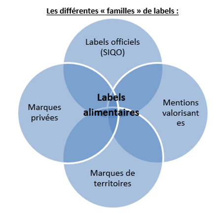 labels famille.PNG